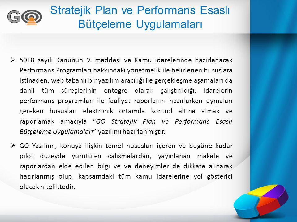 Stratejik Plan ve Performans Esaslı Bütçeleme Uygulamaları