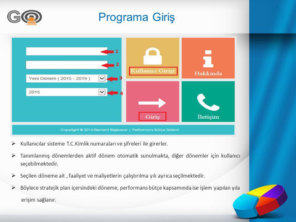 Programa Giriş Kullanıcılar sisteme T.C.Kimlik numaraları ve şifreleri ile girerler.