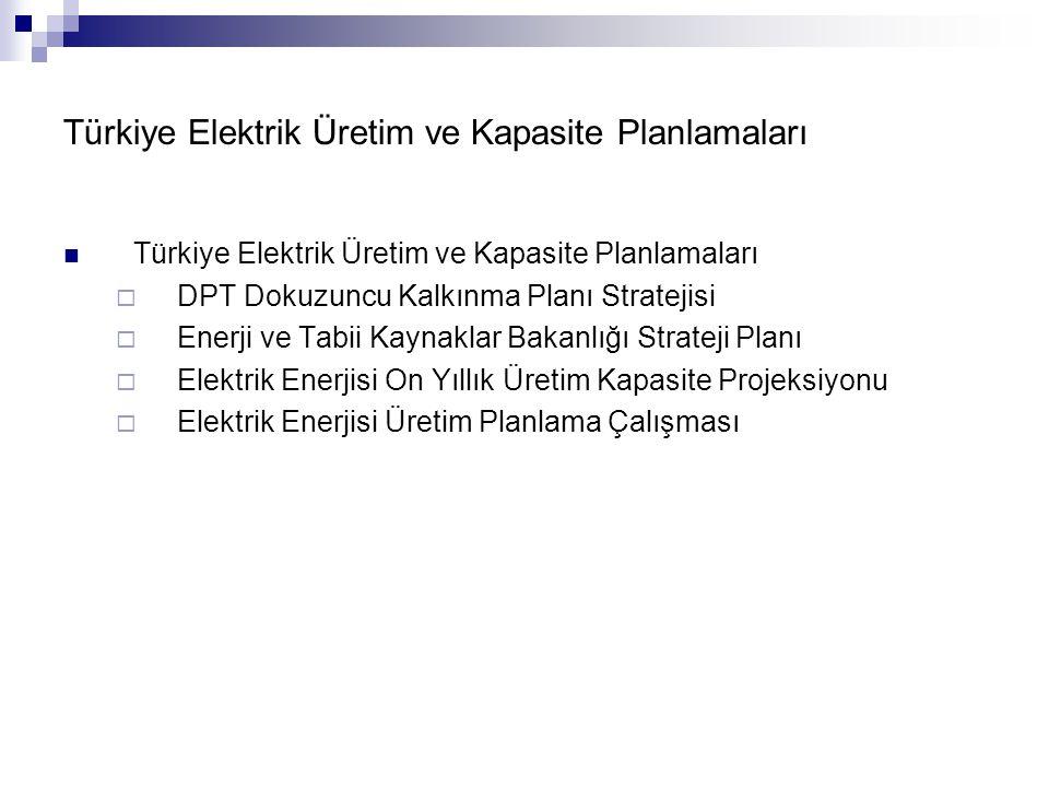 Türkiye Elektrik Üretim ve Kapasite Planlamaları