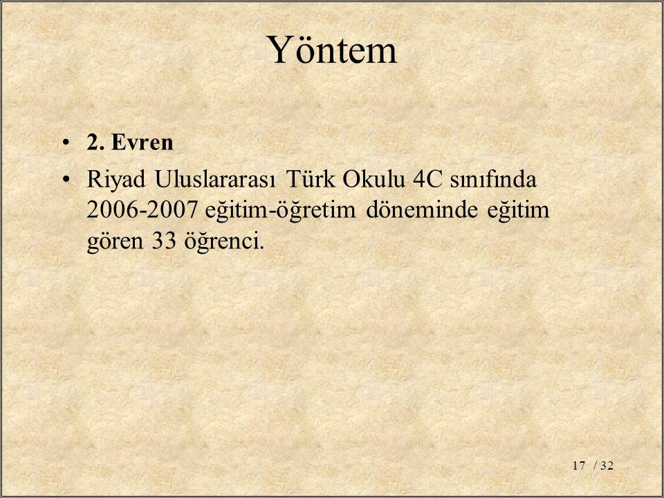 Yöntem 2. Evren. Riyad Uluslararası Türk Okulu 4C sınıfında 2006-2007 eğitim-öğretim döneminde eğitim gören 33 öğrenci.