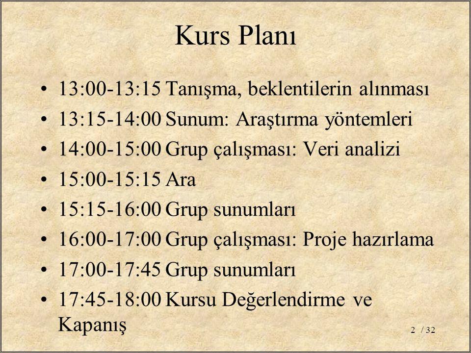 Kurs Planı 13:00-13:15 Tanışma, beklentilerin alınması