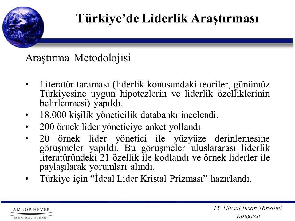 Türkiye'de Liderlik Araştırması