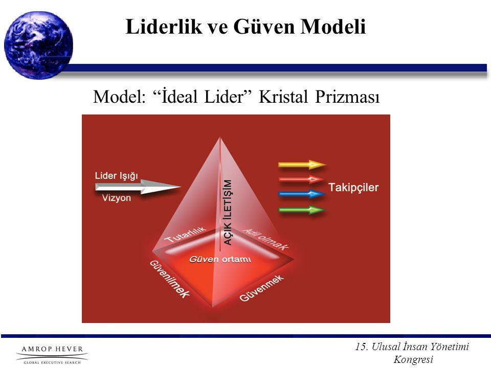 Liderlik ve Güven Modeli