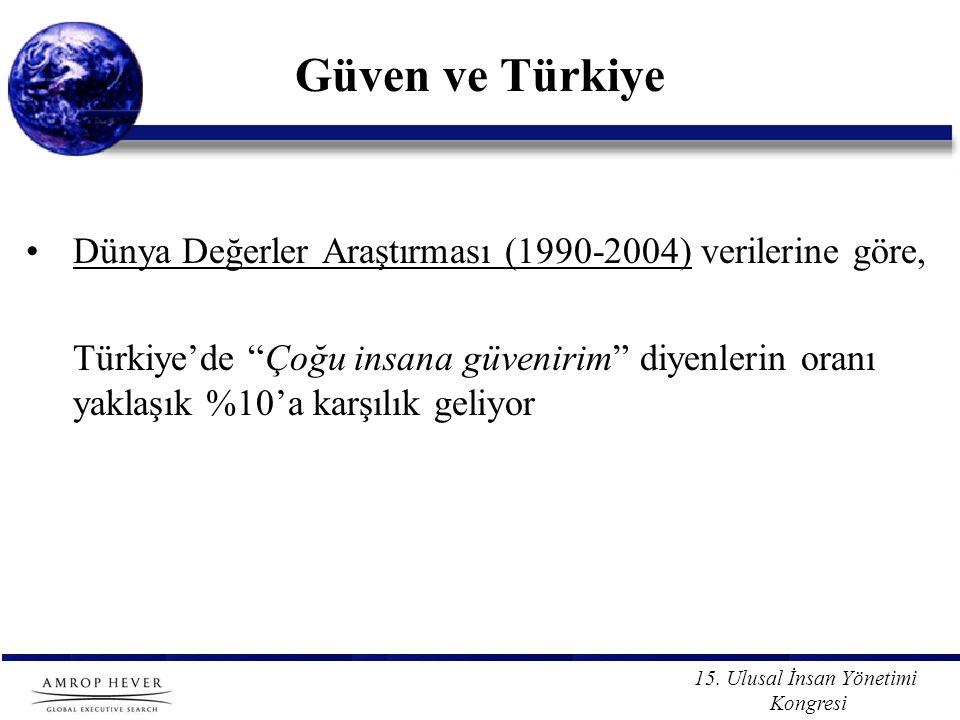 Güven ve Türkiye Dünya Değerler Araştırması (1990-2004) verilerine göre,