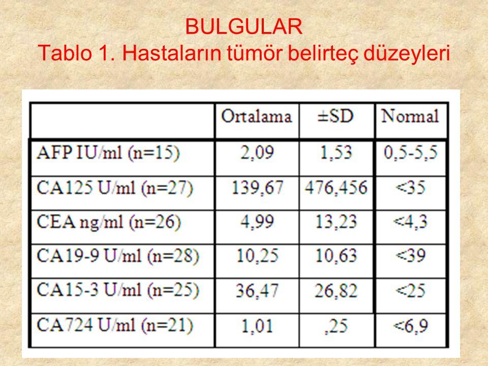 BULGULAR Tablo 1. Hastaların tümör belirteç düzeyleri