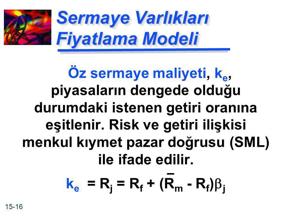 Sermaye Varlıkları Fiyatlama Modeli
