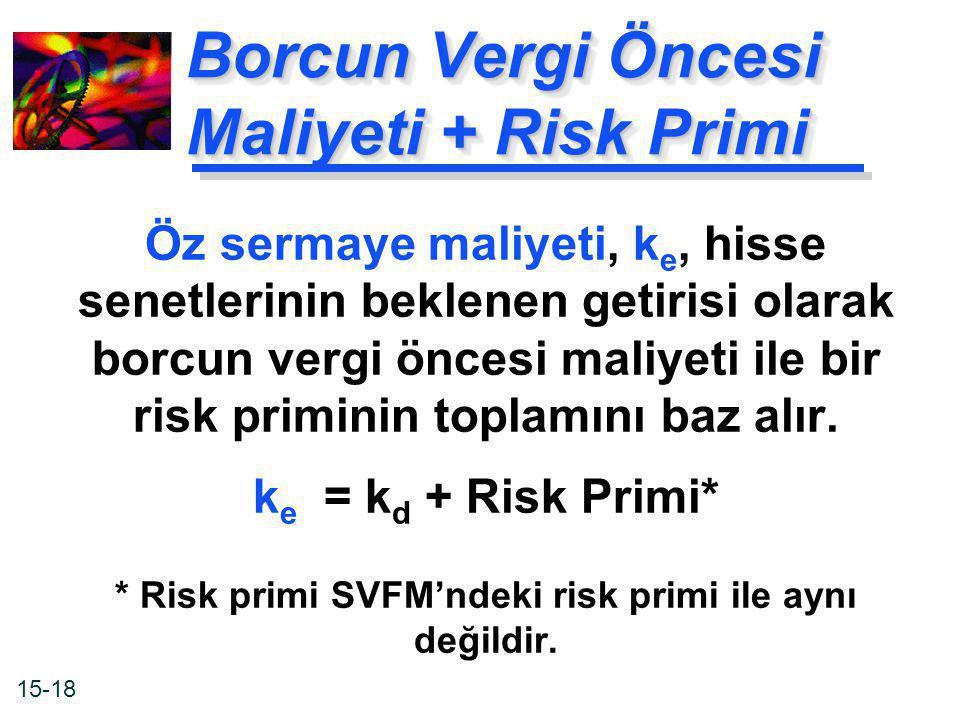 Borcun Vergi Öncesi Maliyeti + Risk Primi
