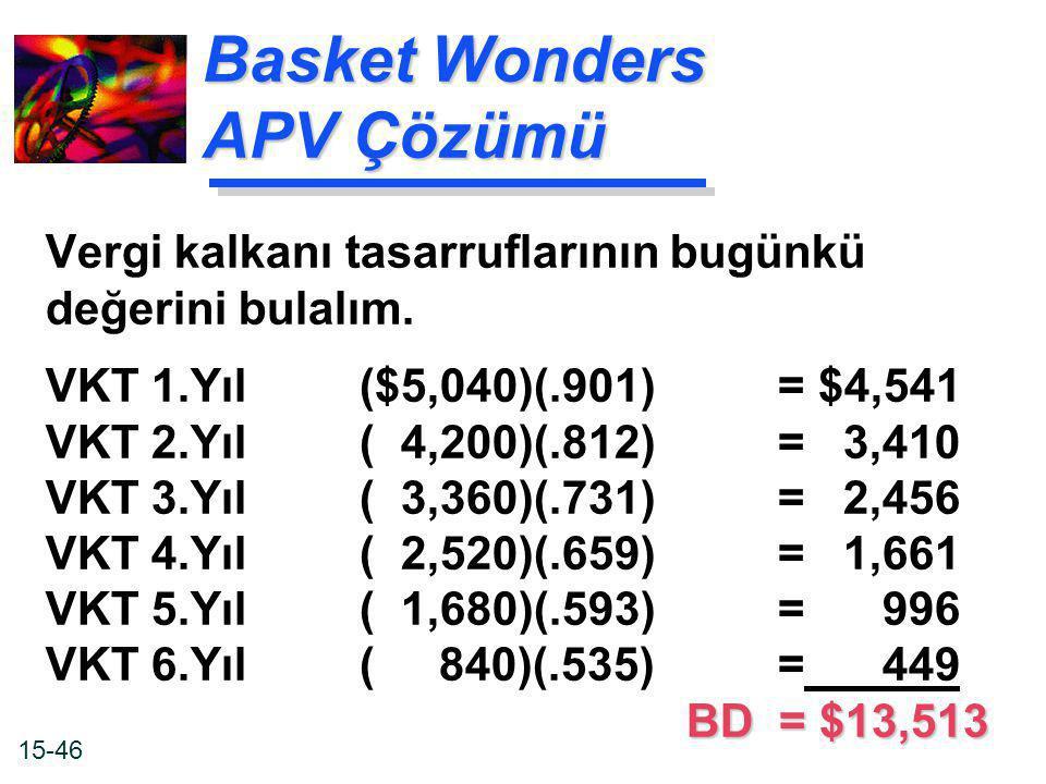 Basket Wonders APV Çözümü