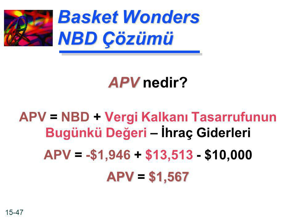 Basket Wonders NBD Çözümü