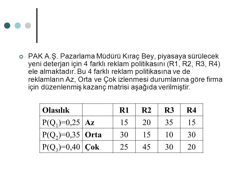Olasılık R1 R2 R3 R4 P(Q1)=0,25 Az 15 20 35 P(Q2)=0,35 Orta 30 10