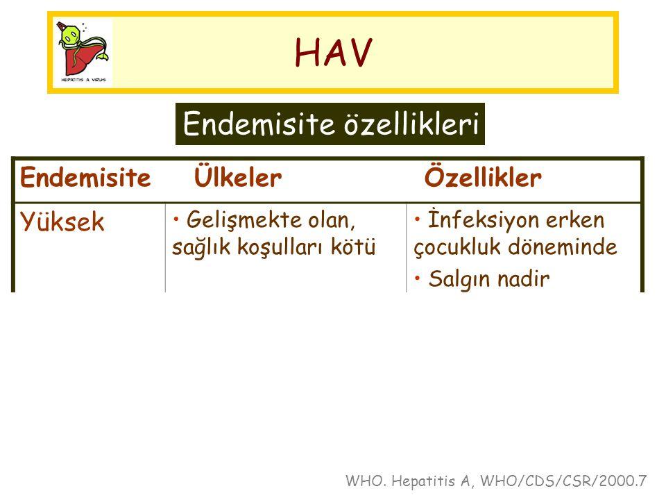 HAV Endemisite özellikleri Endemisite Ülkeler Özellikler Yüksek Orta