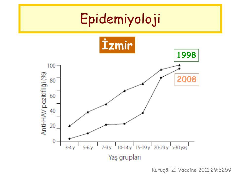 Epidemiyoloji İzmir 1998 2008 Kurugöl Z. Vaccine 2011;29:6259