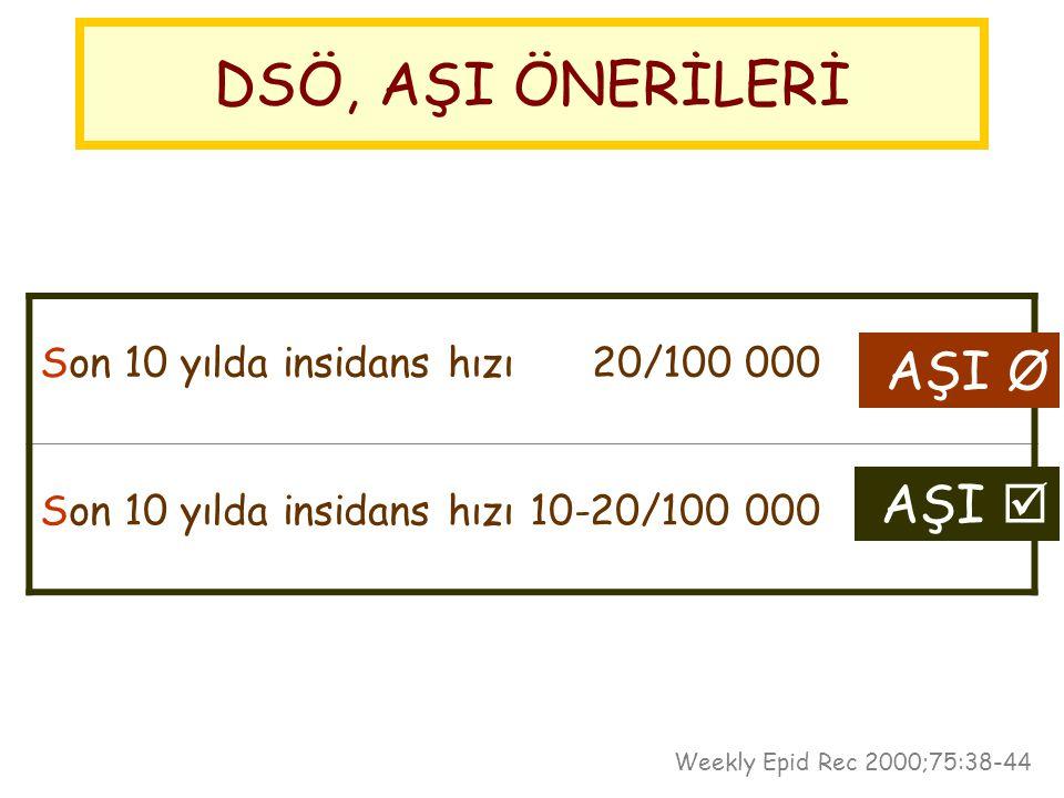 DSÖ, AŞI ÖNERİLERİ AŞI Ø AŞI  Son 10 yılda insidans hızı 20/100 000