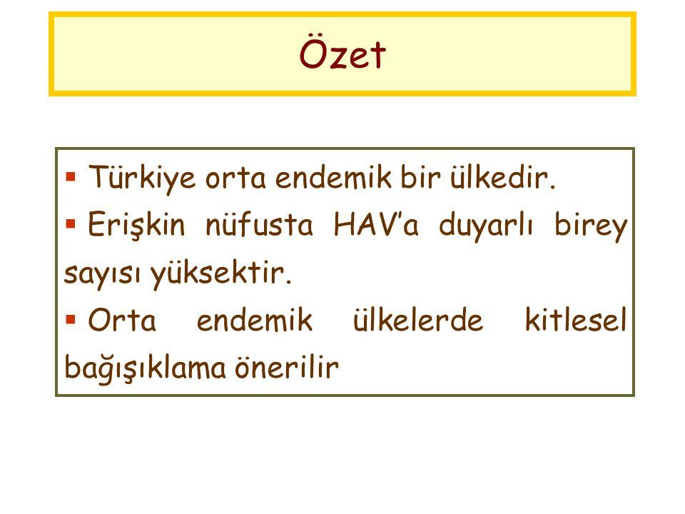 Özet Türkiye orta endemik bir ülkedir.