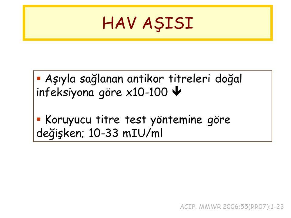 HAV AŞISI Aşıyla sağlanan antikor titreleri doğal infeksiyona göre x10-100  Koruyucu titre test yöntemine göre değişken; 10-33 mIU/ml.