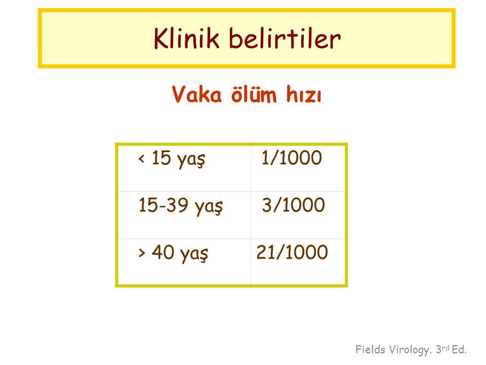 Klinik belirtiler Vaka ölüm hızı < 15 yaş < 15 yaş 1/1000