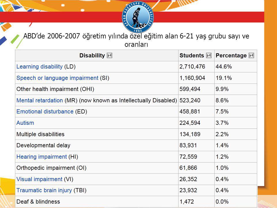 ABD'de 2006-2007 öğretim yılında özel eğitim alan 6-21 yaş grubu sayı ve oranları