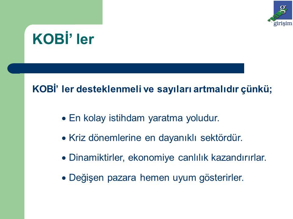 KOBİ' ler KOBİ' ler desteklenmeli ve sayıları artmalıdır çünkü;