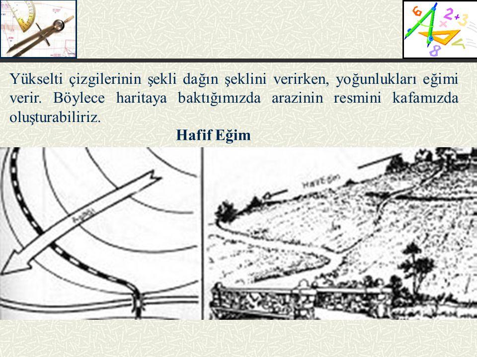 Yükselti çizgilerinin şekli dağın şeklini verirken, yoğunlukları eğimi verir. Böylece haritaya baktığımızda arazinin resmini kafamızda oluşturabiliriz.