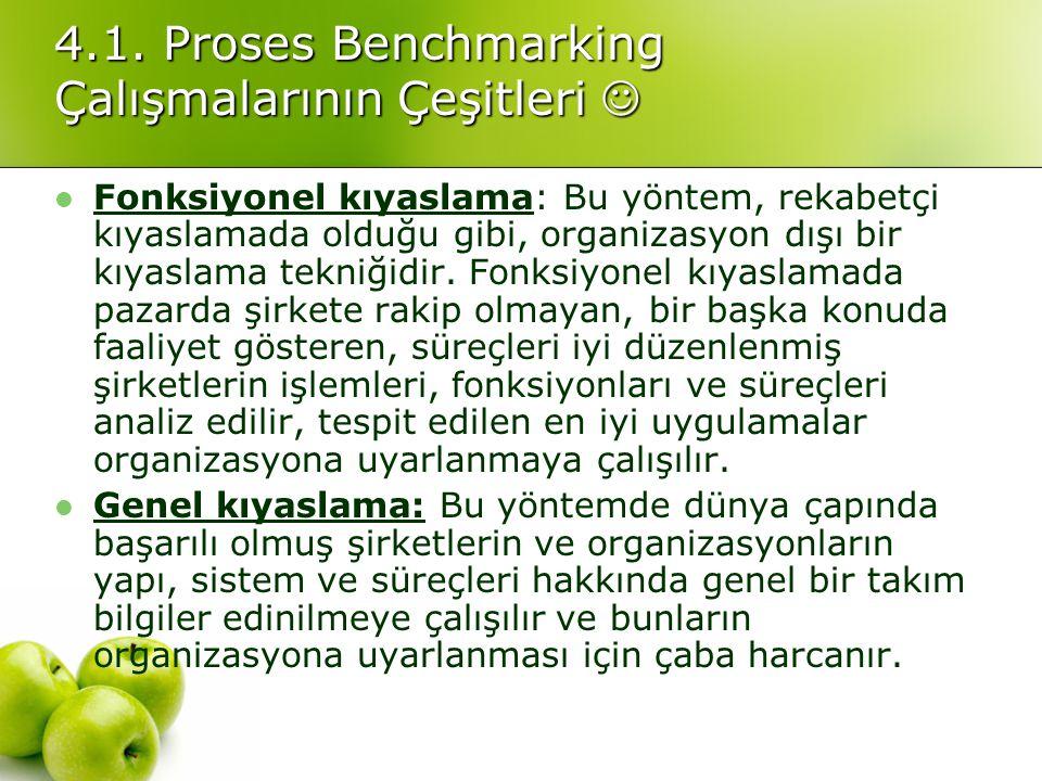 4.1. Proses Benchmarking Çalışmalarının Çeşitleri 