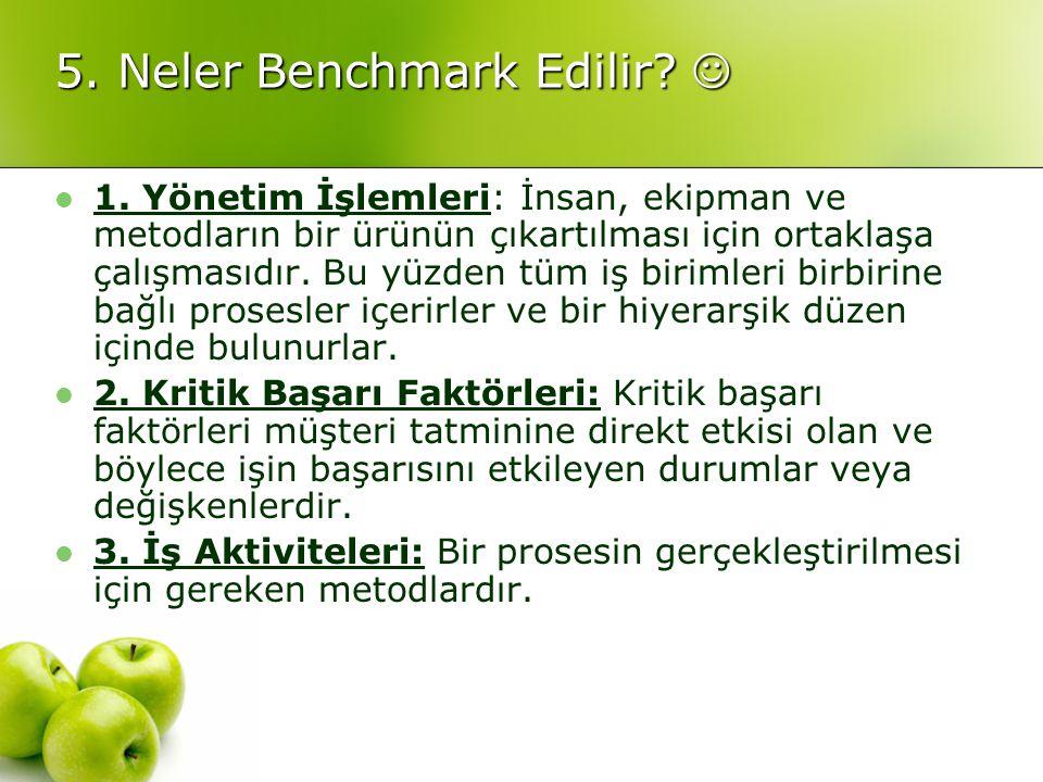 5. Neler Benchmark Edilir 