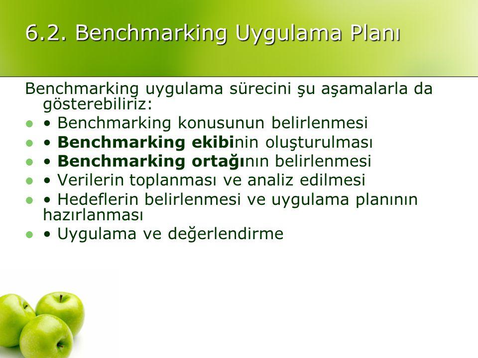 6.2. Benchmarking Uygulama Planı