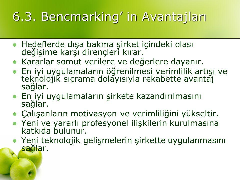 6.3. Bencmarking' in Avantajları