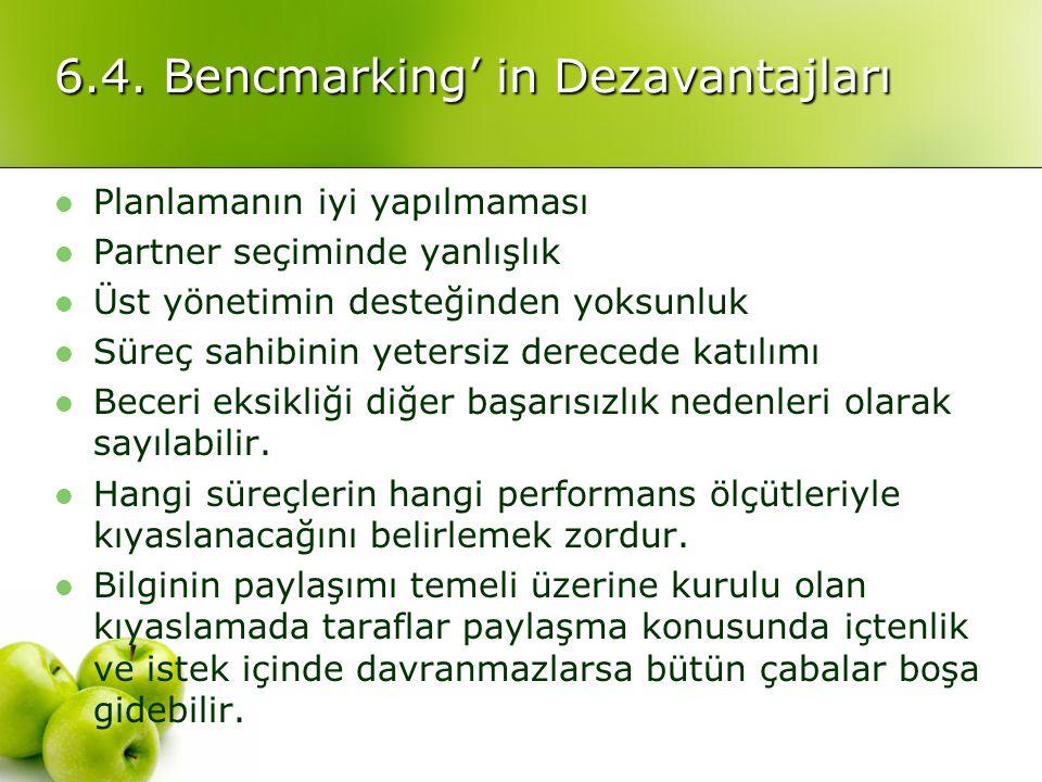 6.4. Bencmarking' in Dezavantajları