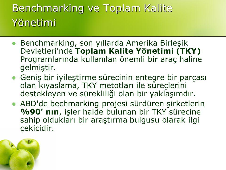 Benchmarking ve Toplam Kalite Yönetimi