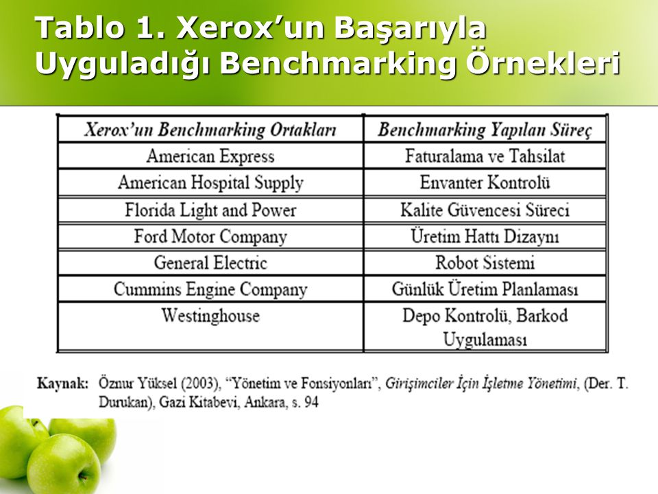 Tablo 1. Xerox'un Başarıyla Uyguladığı Benchmarking Örnekleri