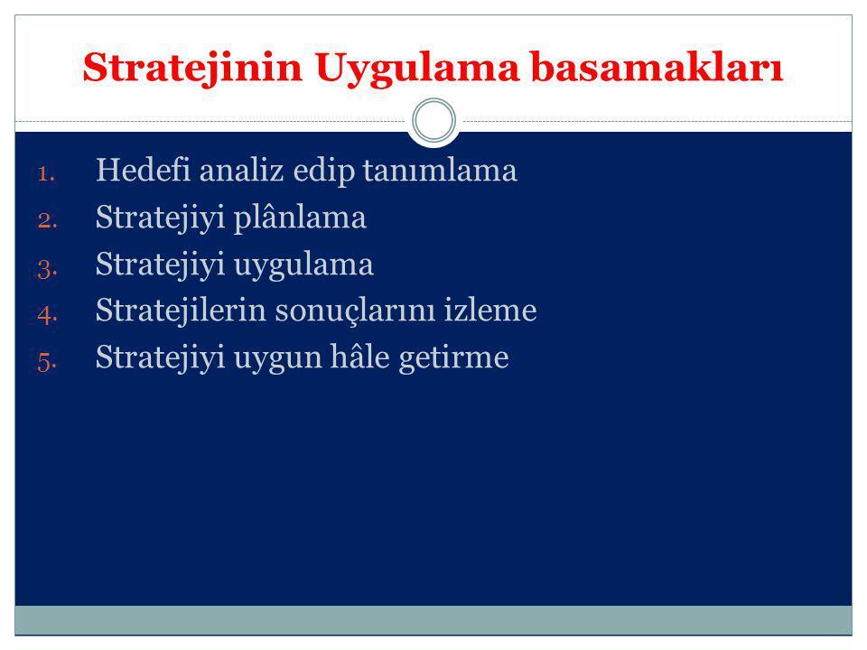 Stratejinin Uygulama basamakları