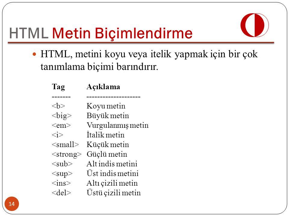 HTML Metin Biçimlendirme