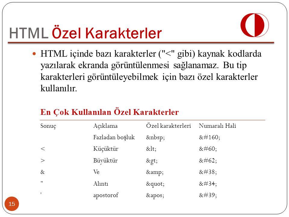 HTML Özel Karakterler