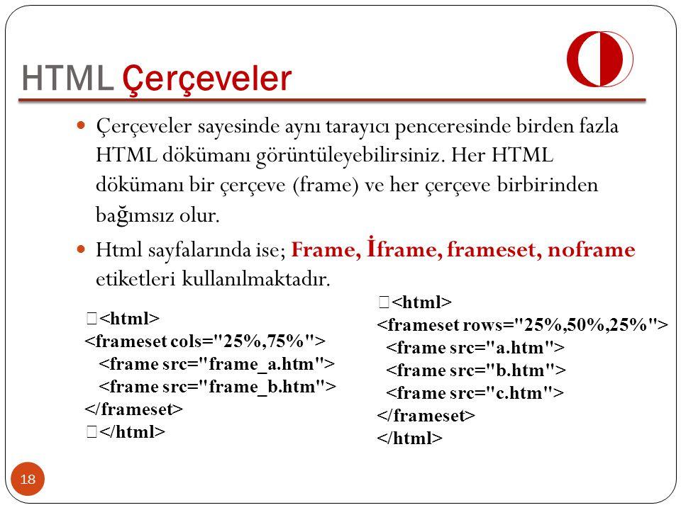 HTML Çerçeveler