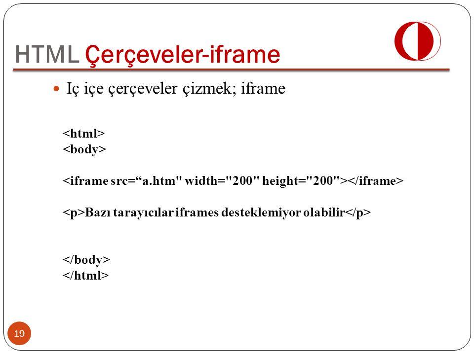 HTML Çerçeveler-iframe