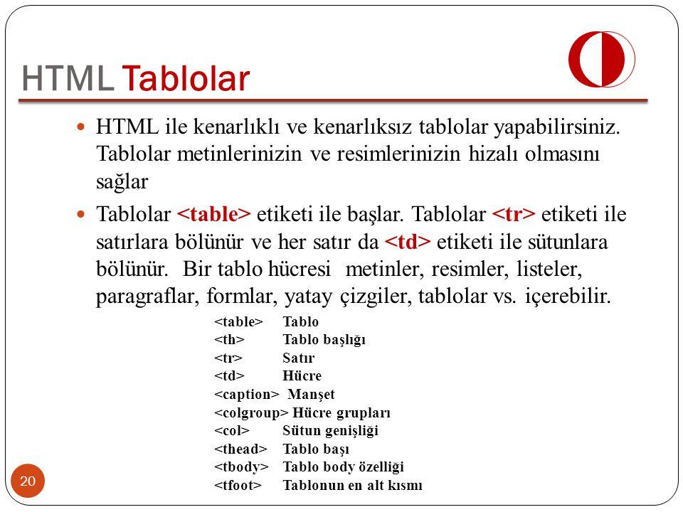 HTML Tablolar HTML ile kenarlıklı ve kenarlıksız tablolar yapabilirsiniz. Tablolar metinlerinizin ve resimlerinizin hizalı olmasını sağlar.