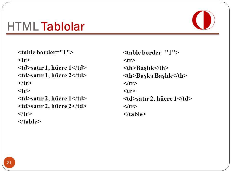 HTML Tablolar <table border= 1 > <table border= 1 >