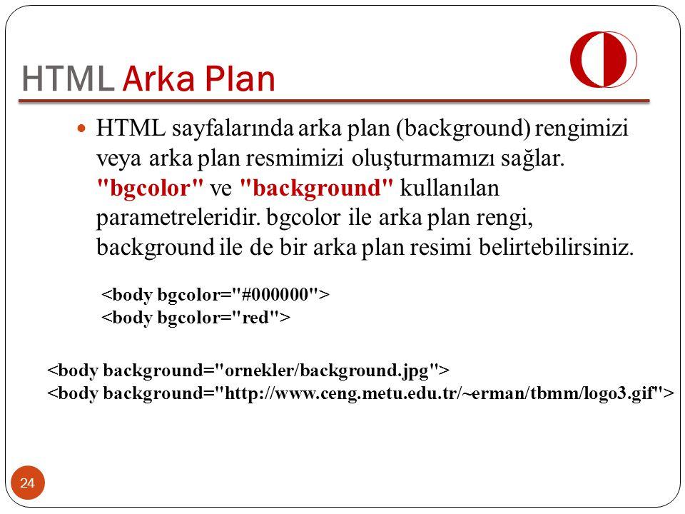 HTML Arka Plan