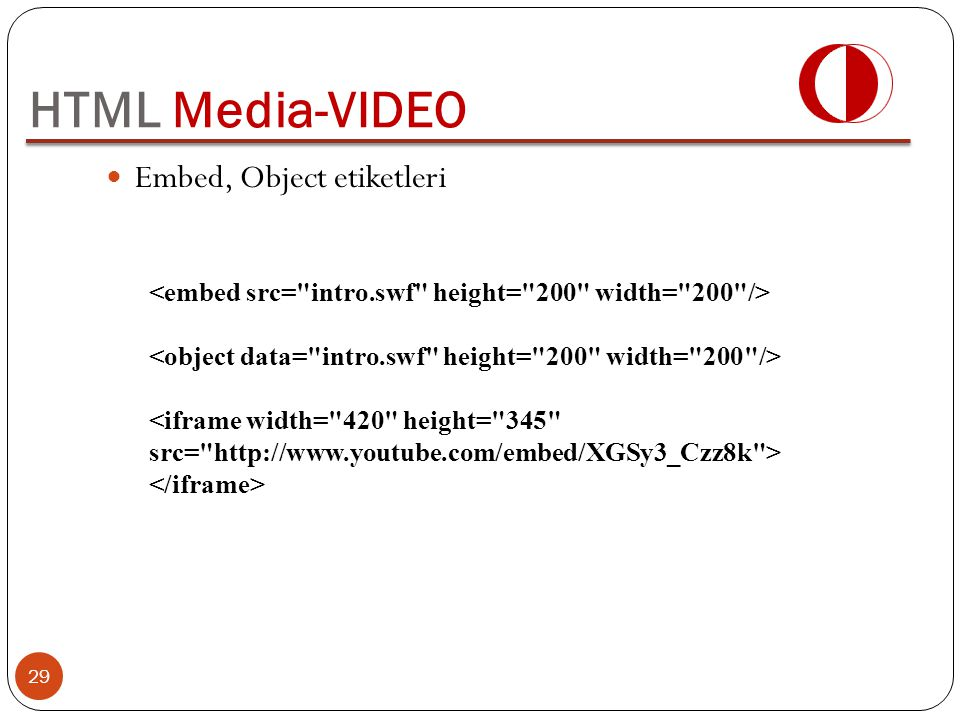 HTML Media-VIDEO Embed, Object etiketleri