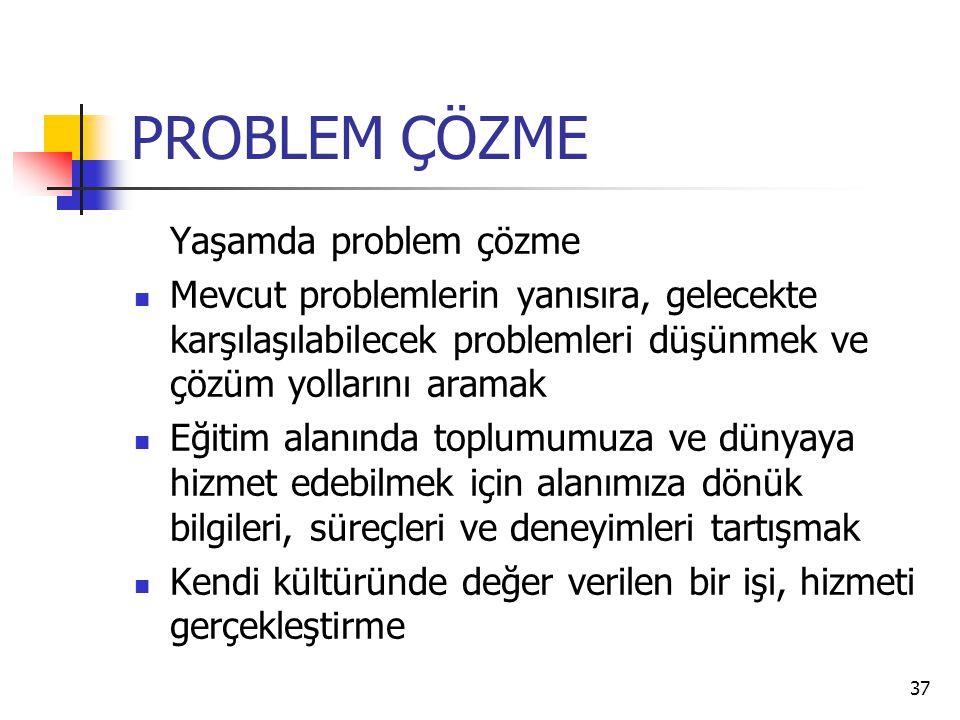 PROBLEM ÇÖZME Yaşamda problem çözme