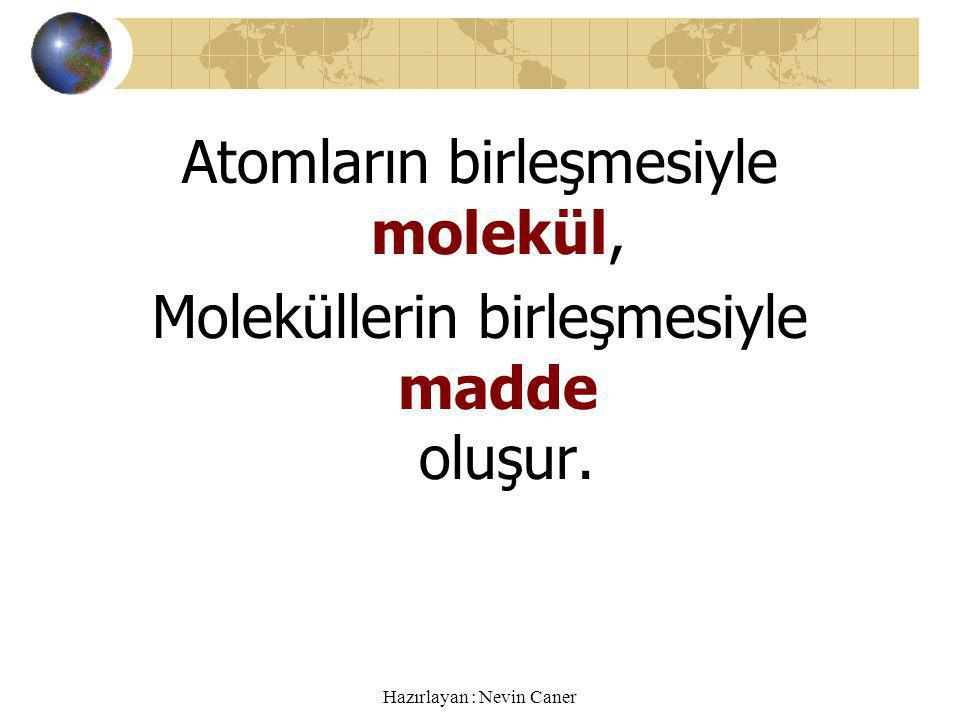 Atomların birleşmesiyle molekül,