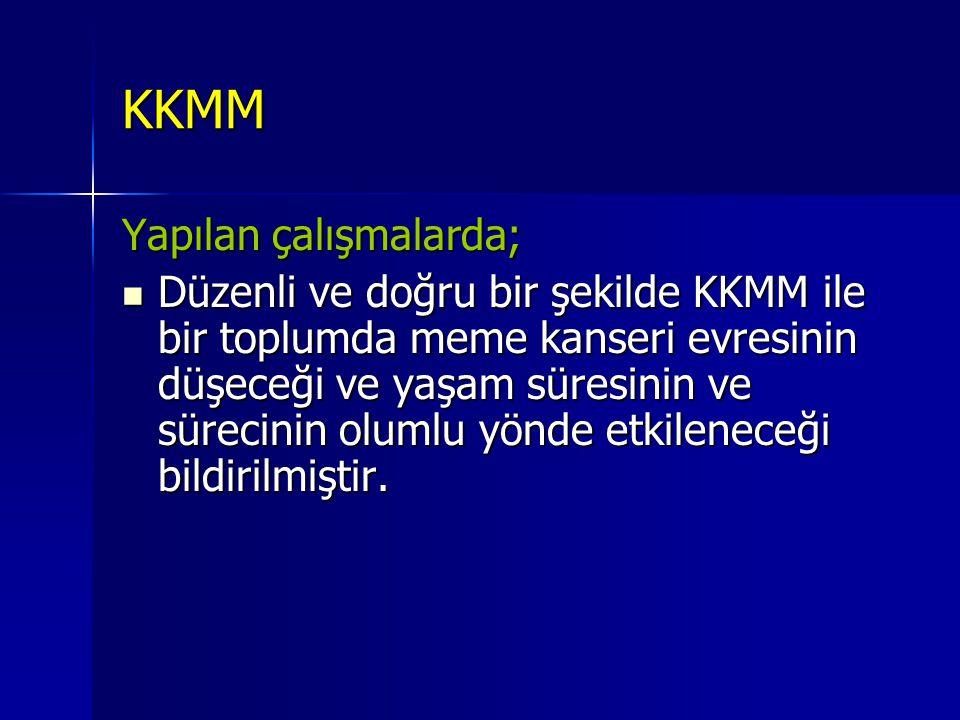 KKMM Yapılan çalışmalarda;