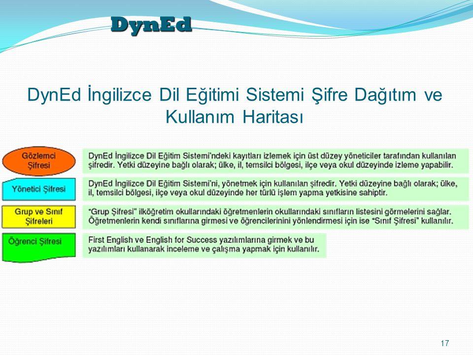 DynEd İngilizce Dil Eğitimi Sistemi Şifre Dağıtım ve Kullanım Haritası
