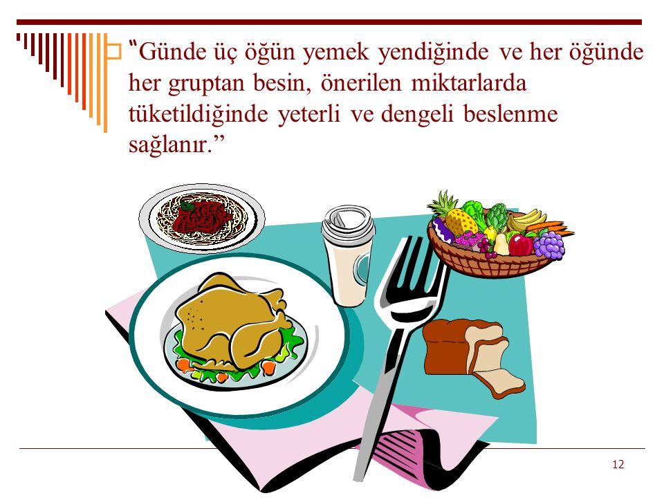 Günde üç öğün yemek yendiğinde ve her öğünde her gruptan besin, önerilen miktarlarda tüketildiğinde yeterli ve dengeli beslenme sağlanır.