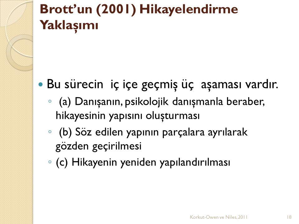 Brott'un (2001) Hikayelendirme Yaklaşımı