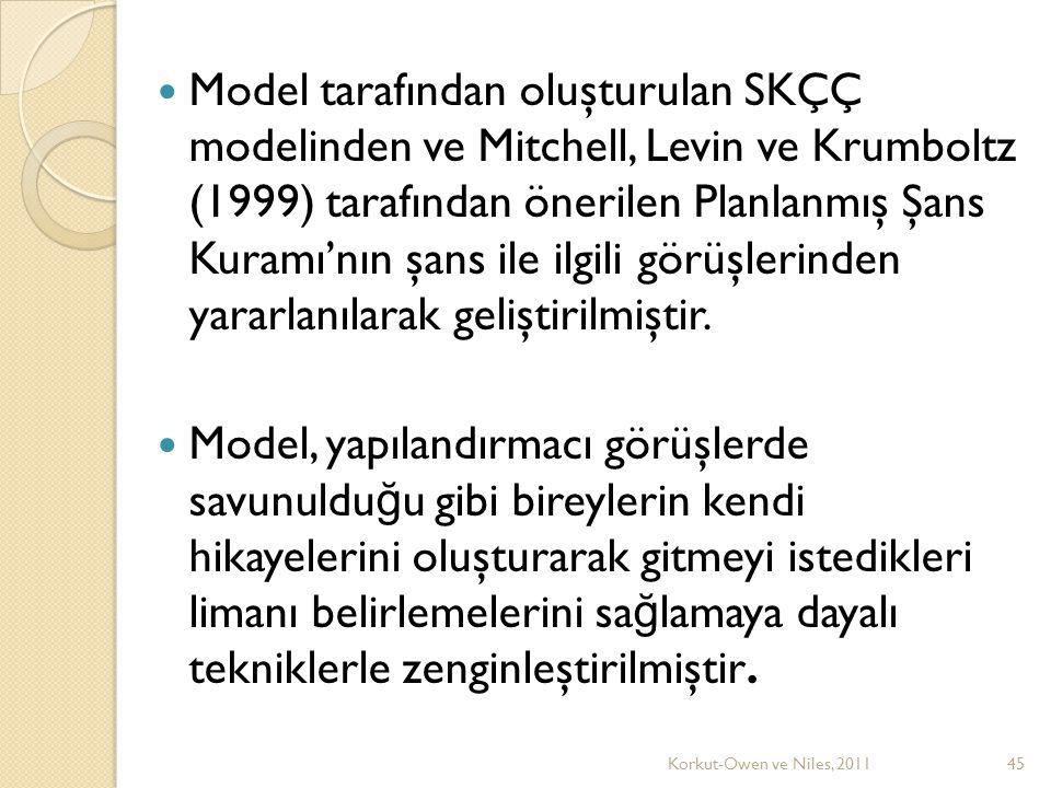 Model tarafından oluşturulan SKÇÇ modelinden ve Mitchell, Levin ve Krumboltz (1999) tarafından önerilen Planlanmış Şans Kuramı'nın şans ile ilgili görüşlerinden yararlanılarak geliştirilmiştir.