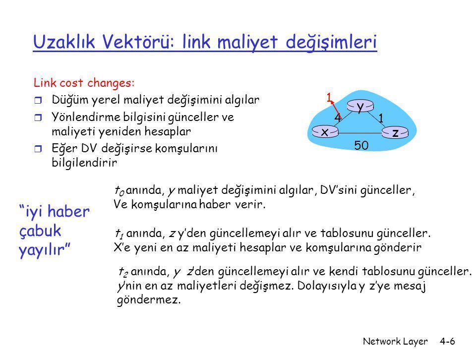 Uzaklık Vektörü: link maliyet değişimleri