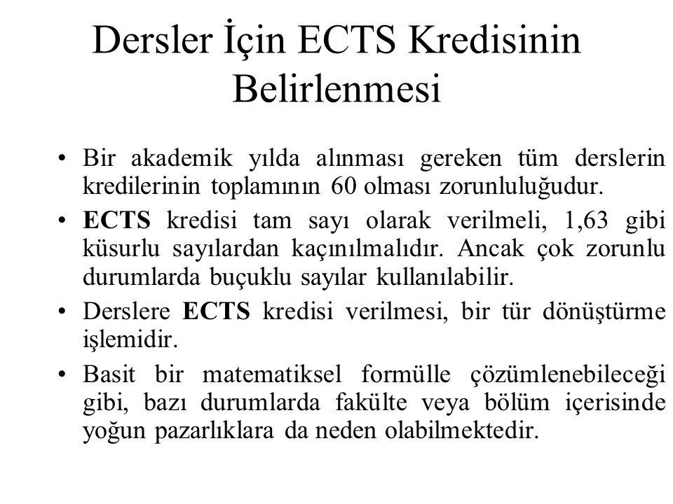 Dersler İçin ECTS Kredisinin Belirlenmesi