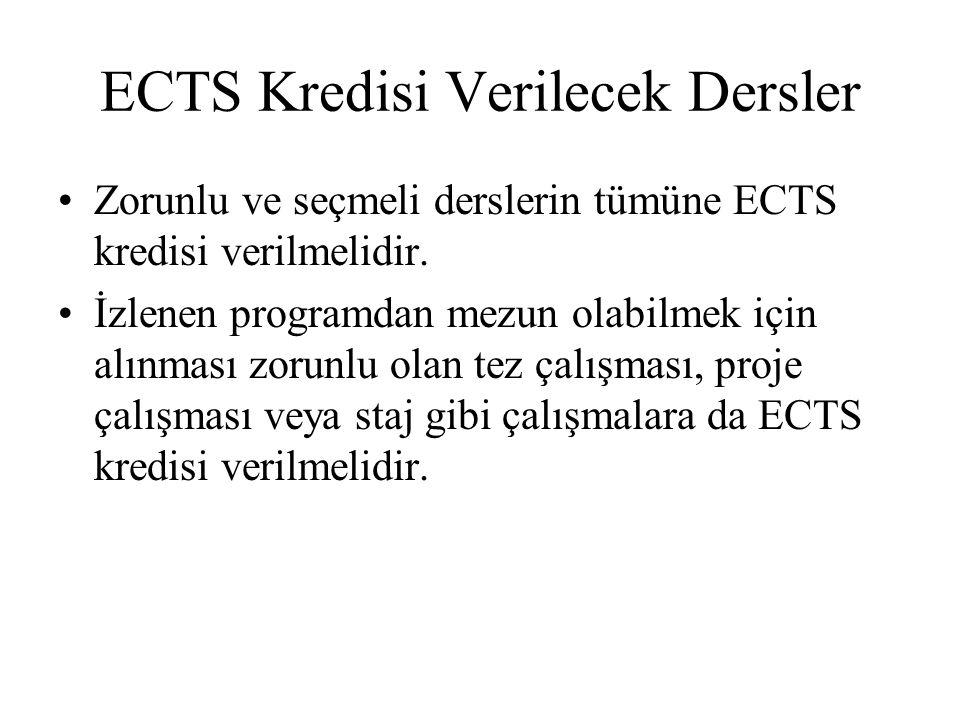 ECTS Kredisi Verilecek Dersler