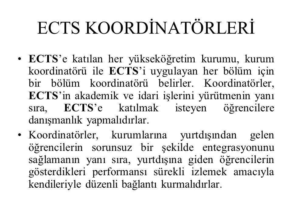 ECTS KOORDİNATÖRLERİ